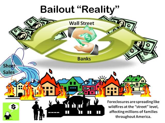 Bailout Reality